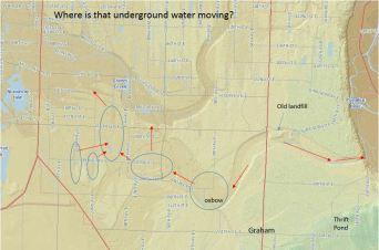 Underground water