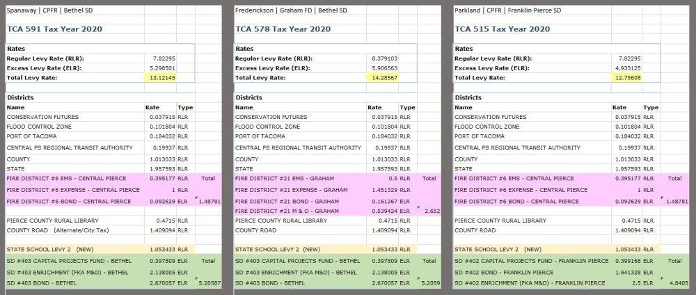 00 Tax Comparison